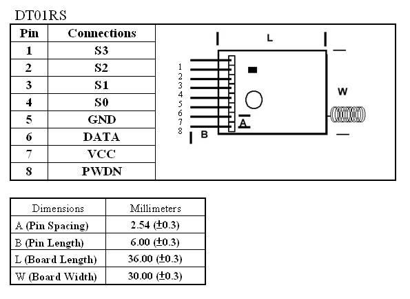 Transmitter Module
